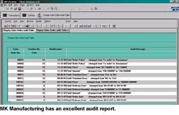 Spotlight On Midlevel Erp Software
