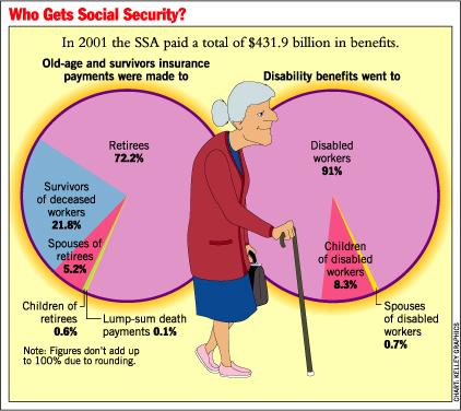 Social Insurance Journal