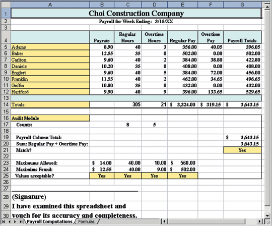 Ferret Out Spreadsheet Errors – Payroll Worksheet