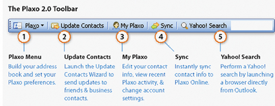 Update Contacts