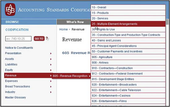 Fasb accounting standards codification quick the fasb accounting standards codification gaap will be communicated via
