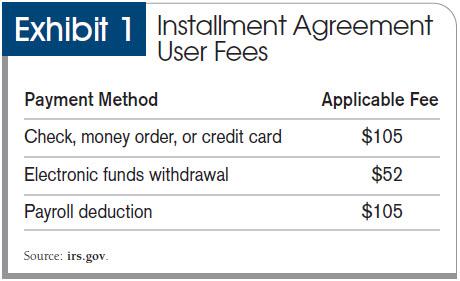 cra tax payment arrangements worksheet pdf