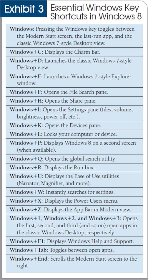 windows 8 run command list pdf