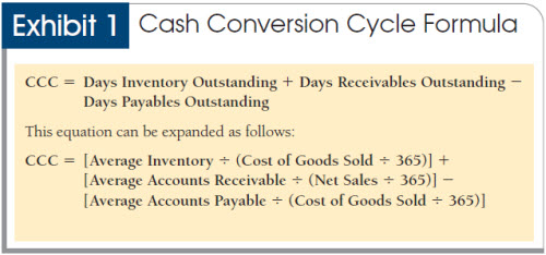 cash conversion ratio