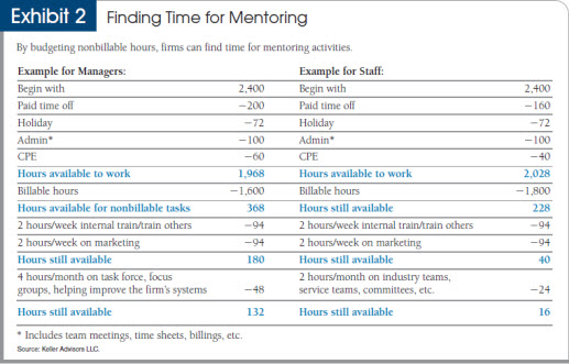 mentoring application templates - how to start and run a mentoring program
