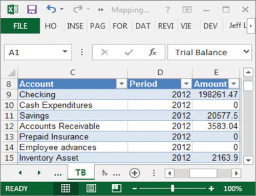 Excel the power of mapping note that the table has account period and amount columns because comparative reports are being prepared the period column ensures that the formulas ibookread PDF