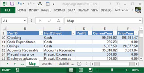 Excel The Power Of Mapping. The Pertb Column Represents Account Names Per Trial Balance Perbsheet Report Labels On Sheet And Perpl. Worksheet. Property Division Worksheet Excel At Clickcart.co