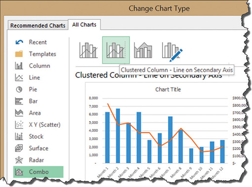 Combination charts ccuart Images