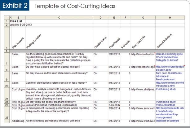 Cost Savings Template from www.journalofaccountancy.com