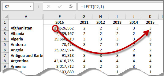 using excel and benford s law to detect fraud journal of accountancy