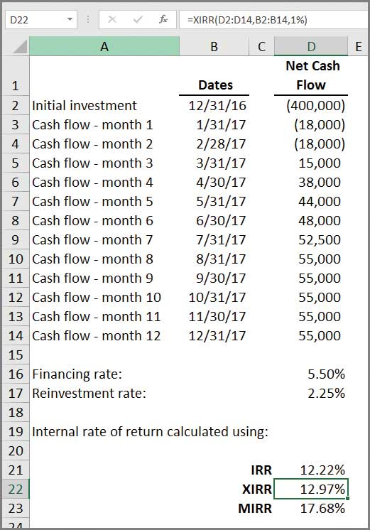 Microsoft Excel 3 Ways To Calculate Internal Rate Of
