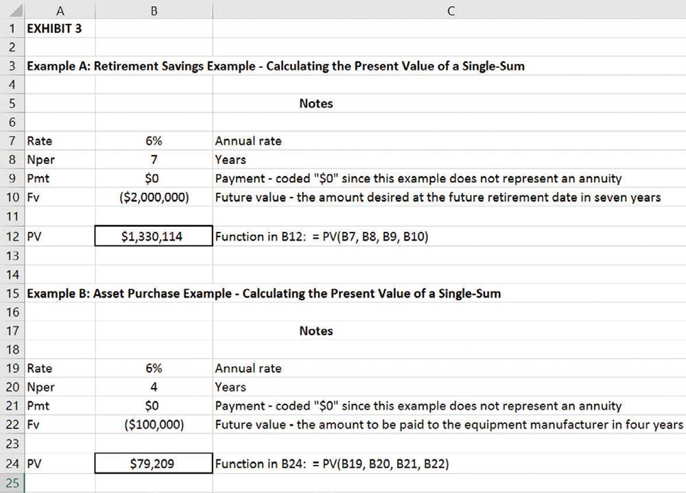Factoring in the time value of money with Excel - Journal ...