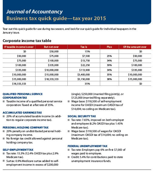 Business tax quick guide—tax year 2015
