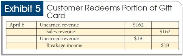 Internal Revenue Bulletin: 2018-1
