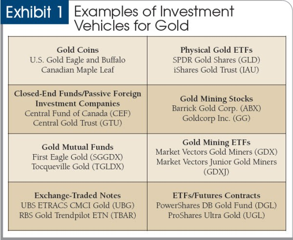 Examples of investment vehicles for gold