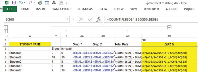 Overview of where formulas are in the spreadsheet