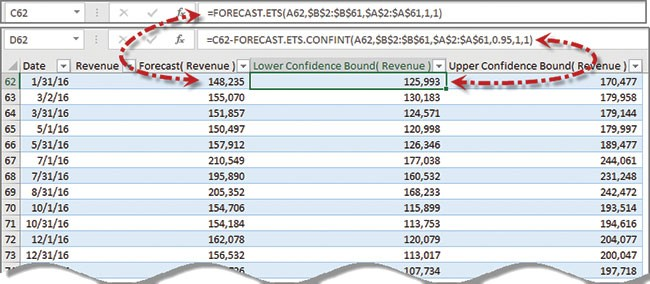 Excel: This forecast was bound to happen