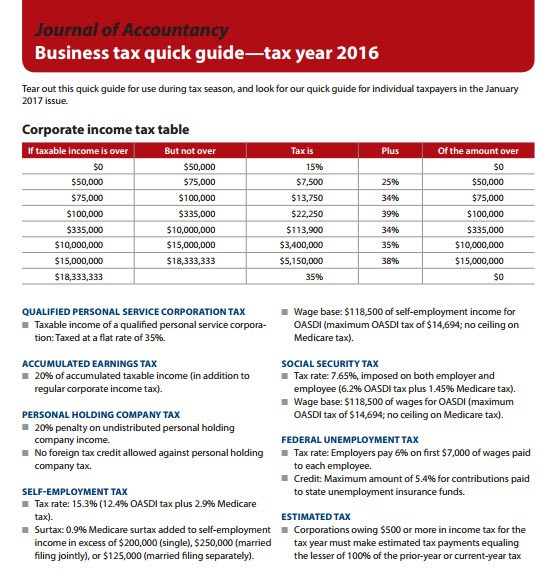 Business tax quick guide—tax year 2016