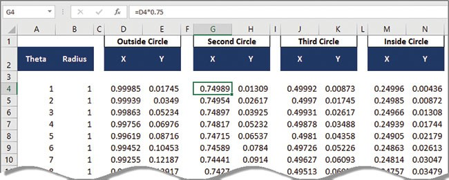 how to make a bullseye chart in excel