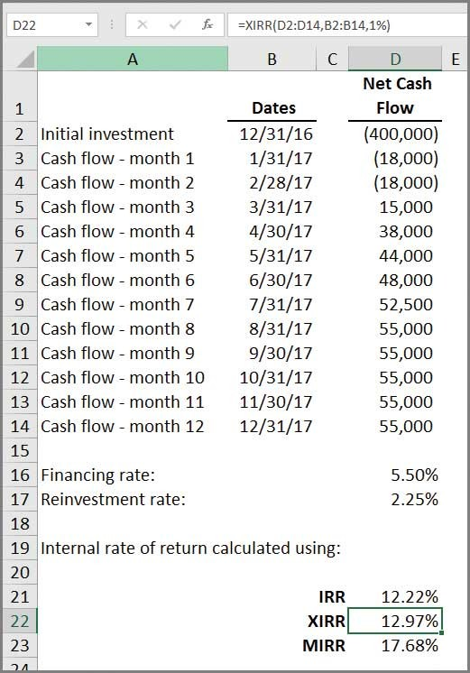Microsoft Excel: 3 ways to calculate internal rate of return