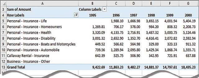 data mining your general ledger with excel journal of accountancy
