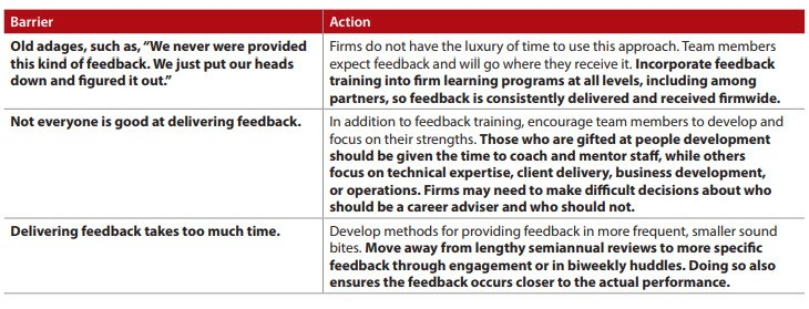 Creating a culture that values feedback