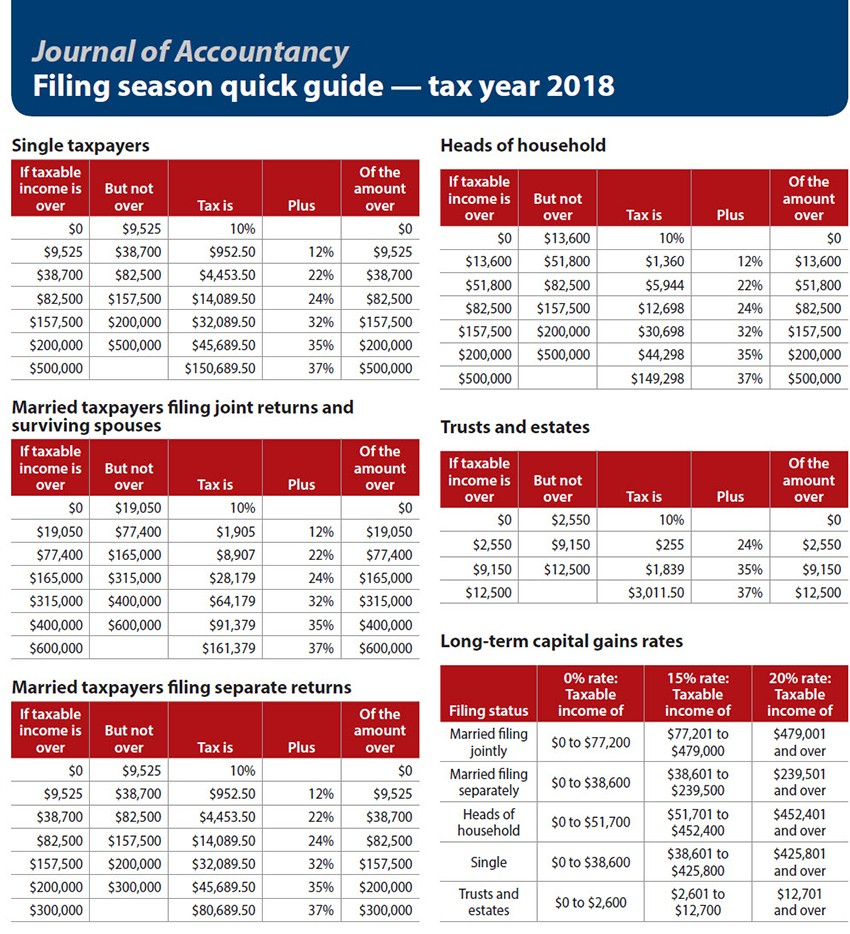 Filing Season Quick Guide