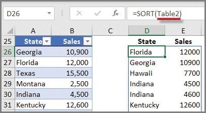 Microsoft Excel: A dynamic new way to SORT data arrays
