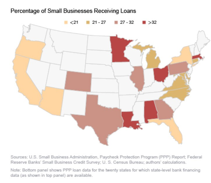 Percentage of small businesses receiving loans