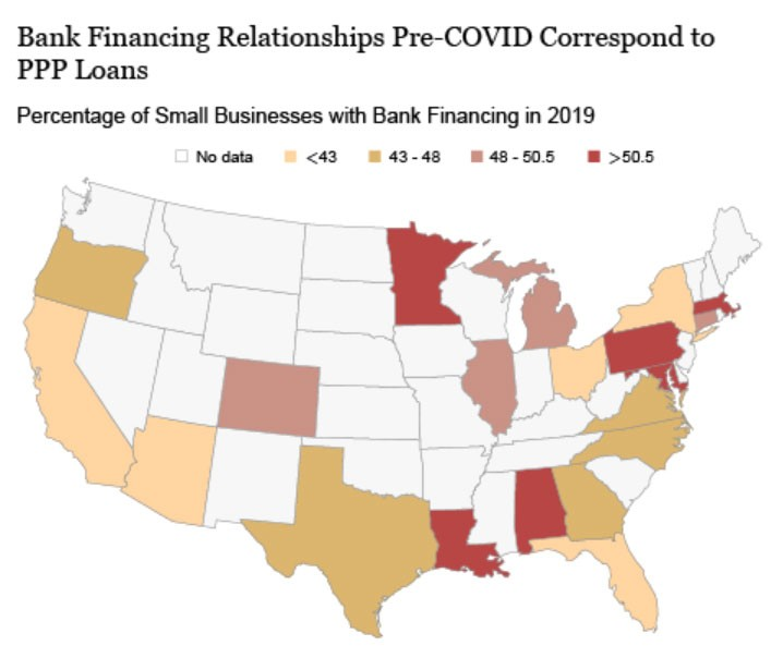 Percentage of small businesses with bank financing in 2019