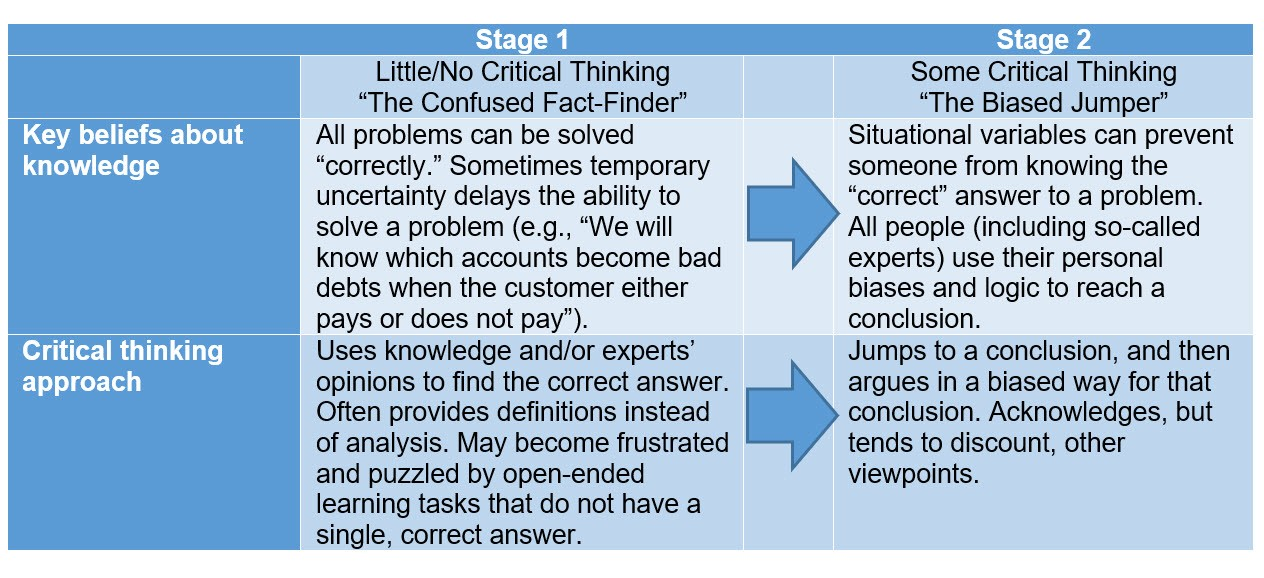 critical-thinking-pattern